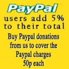 Paypal Charges
